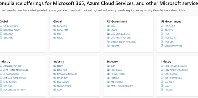 Office 365, DSGVO und So